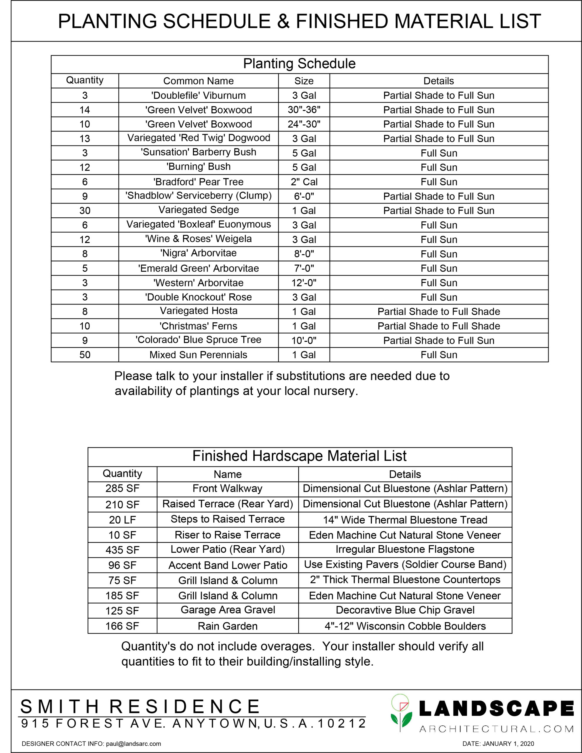 Plant Schedule and Material List